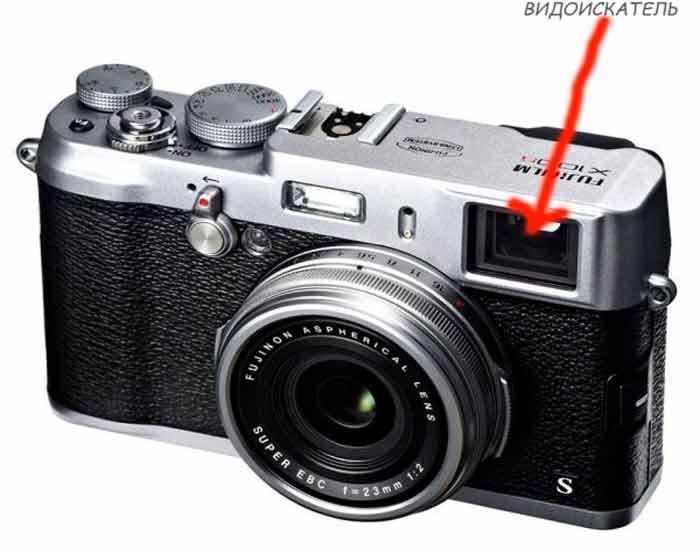 Оптический видоискатель (на цифровой компактной камере)