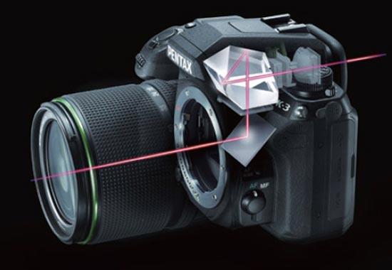 Оптический видоискатель по технологии TTL