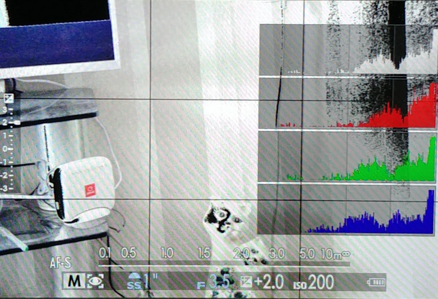 Переэкспонированные области мигают в гистограмме RGB