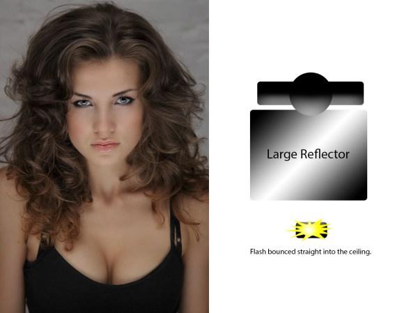 Вспышка направлена в потолок, а отражатель или светлый потолок отражает её, рассеянный попадает в лицо модели