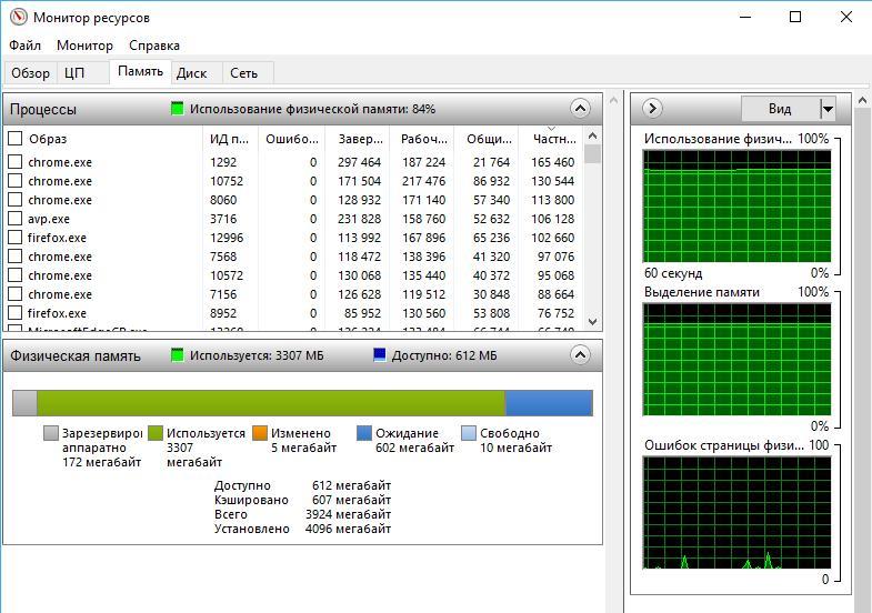 Как правильно выбрать оперативную память для апгрейда ПК