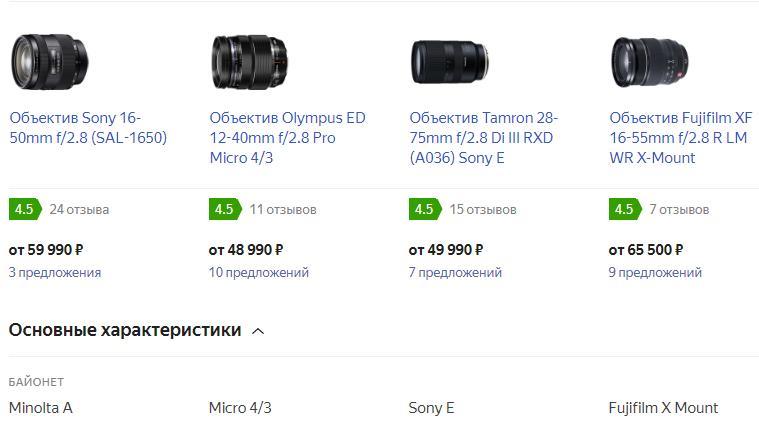 цена на светосильные prime zoom объективы