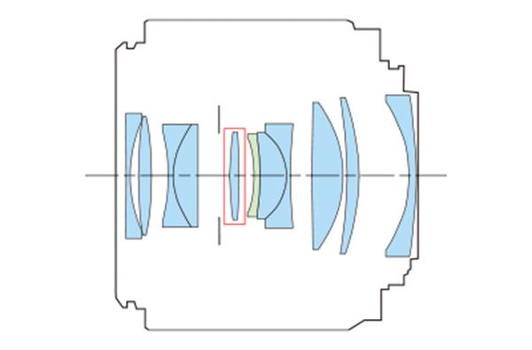 Конструкция Canon RF 35mm f/1.8 Macro IS STM