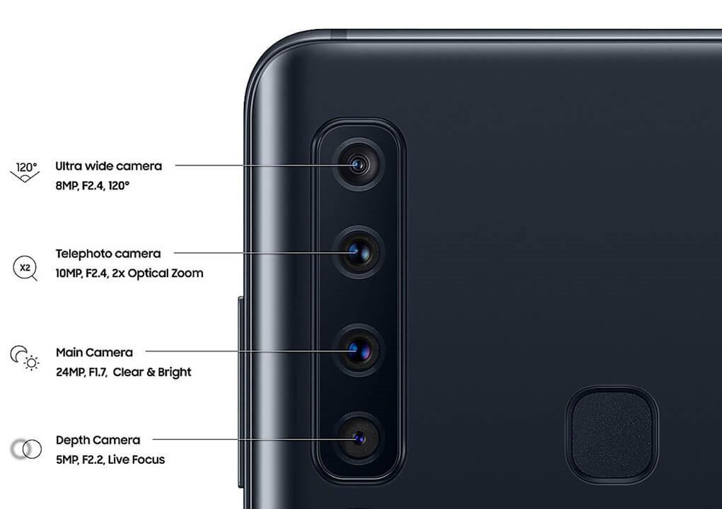 Несколько модулей камер с различным фокусным расстоянием.