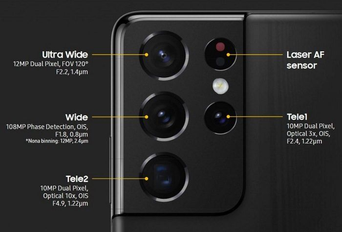 Что ожидать от камеры Samsung Galaxy S21 Ultra?